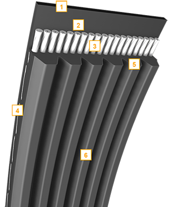 CONTI® UNIPOWER ECO2 FLEX CV