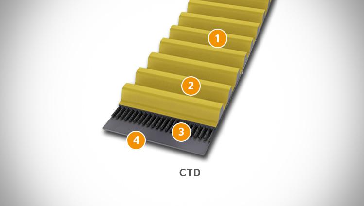 CONTINENTAL CONTITECH CTD8M-896-36 SYNCHROCHAIN CARBON BELT FACTORY NEW! 1